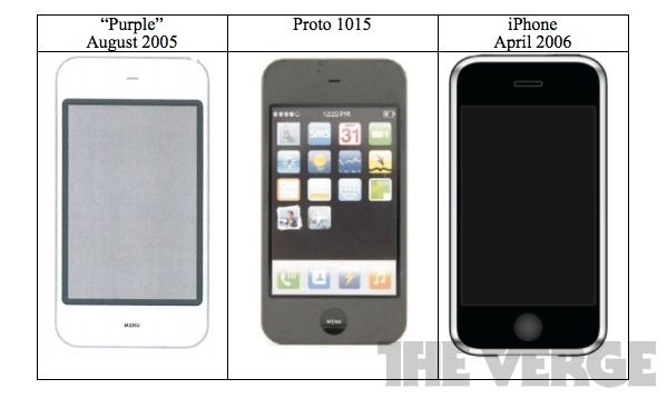 The History Of The IPhone, On Its 10th Anniversary