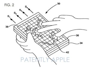 The Apple Multi-Touch Patent